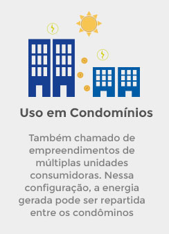 uso em condomínios