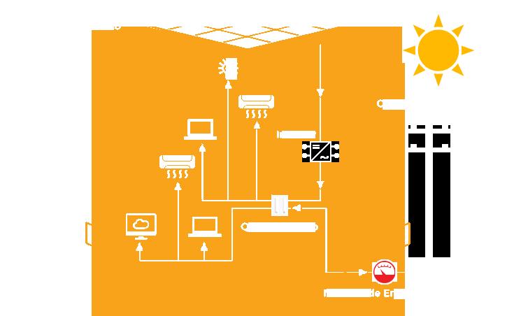 sistema conectado